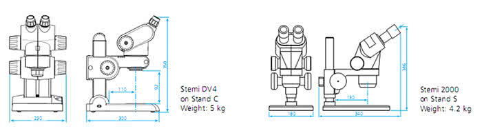Stemi 2000C