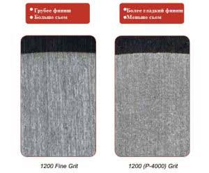 абразивные свойства шлифовальной бумаги 1200 FINE и 1200 (P-4000)