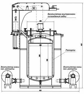 Вакуумная шахтная печь UPF100150 - вид сбоку